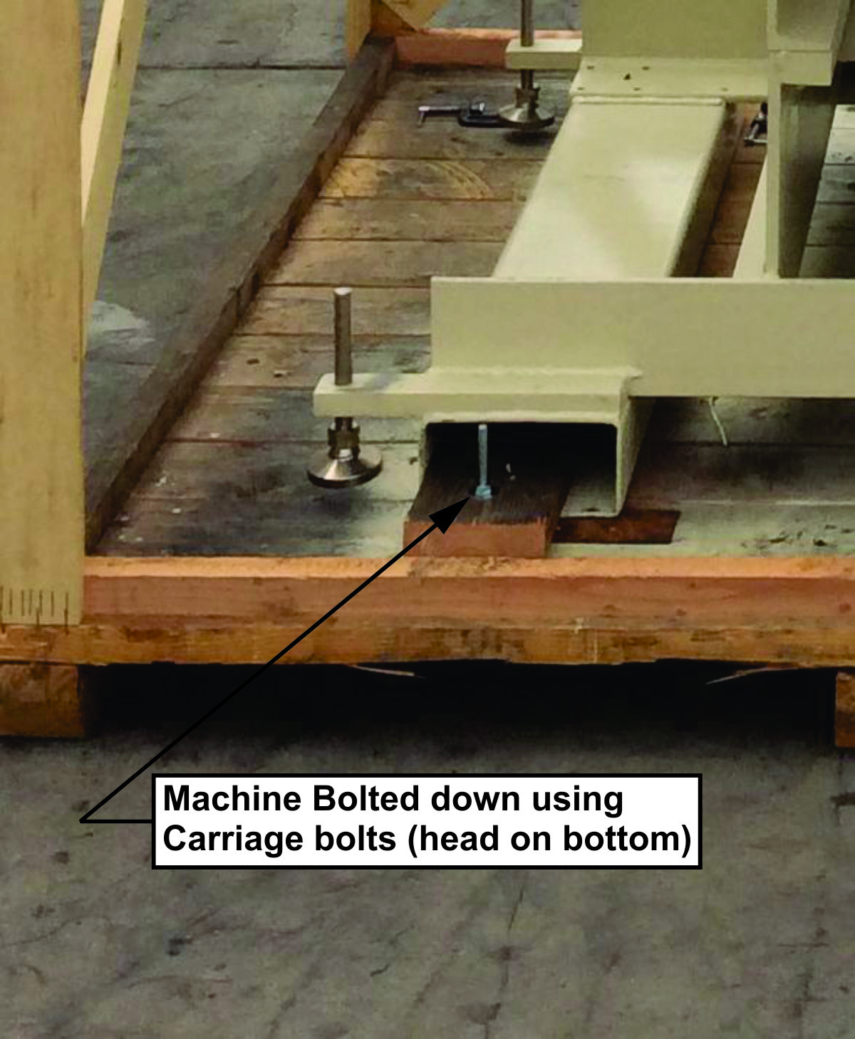 Machine Bolted Down